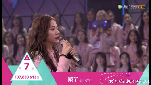 Produce 101 Rocket Girls Zi Ning