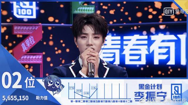 idol producer 2 qing chun you ni 2nd li zhenning