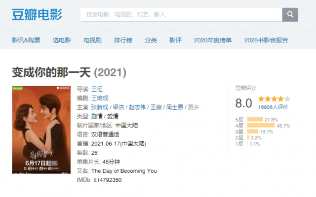 The Day of Becoming You Douban Rating