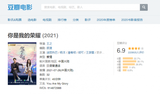 You are My Glory lands a 6.9 Rating on Douban